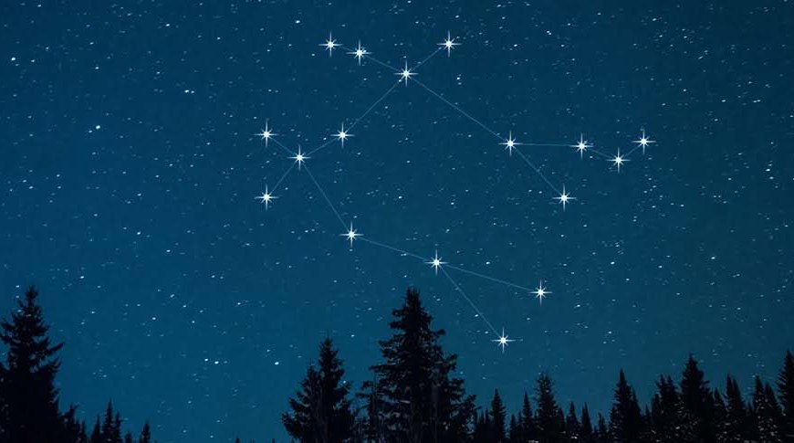 astrology tool
