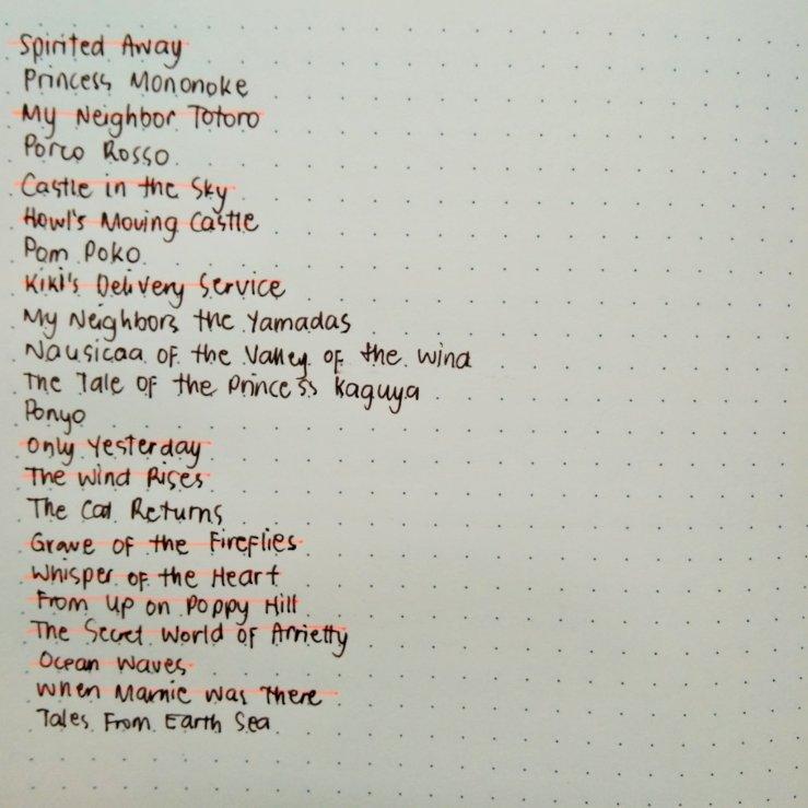 ghibli films list